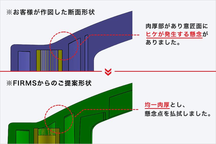 樹脂製品設計事例